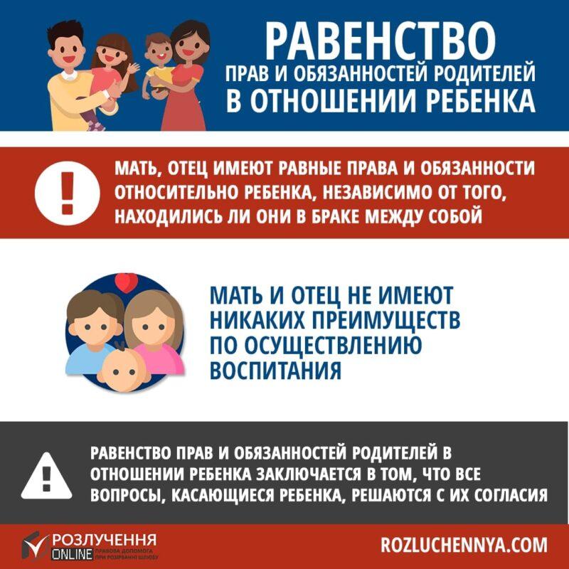 Равенство прав и обязанностей родителей в отношении ребенка