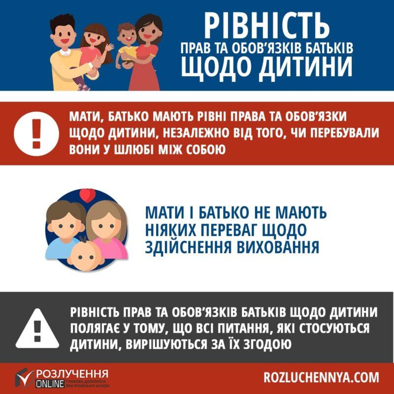 Рівність прав та обов'язків батьків щодо дитини