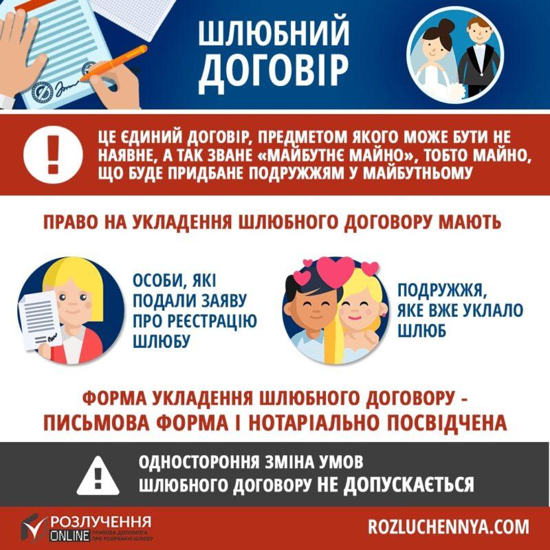 Шлюбний договір в України