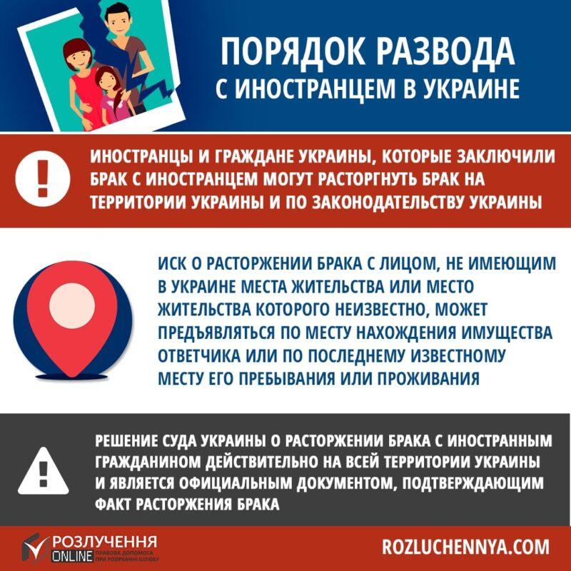 Порядок развода с иностранцем в Украине
