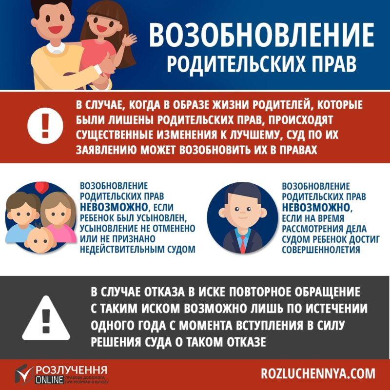 Возобновление родительских прав